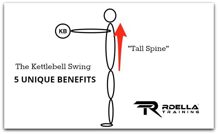 Rdellatraining Com 5 Unique Benefits Of The Kettlebell Swing